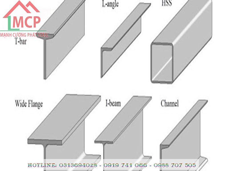 Price list of the latest construction steel quarter II 2020
